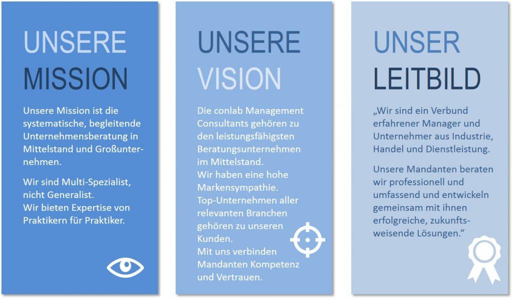 Conlab Mission Vision Und Leitbild Conlab Management Consultants